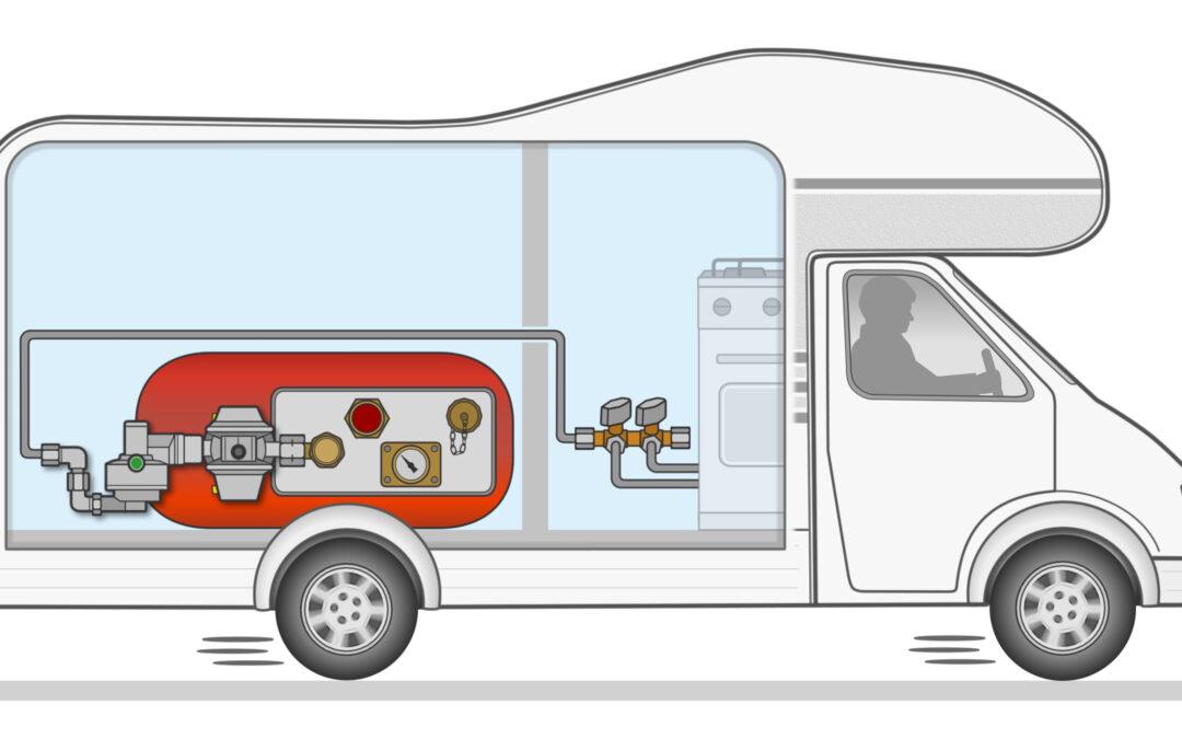 GOK régulateur de pression de gaz  pour les réservoirs de gaz combustible dans les camping-cars