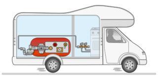 Régulateur de pression pour montage direct sur le réservoir de gaz combustible