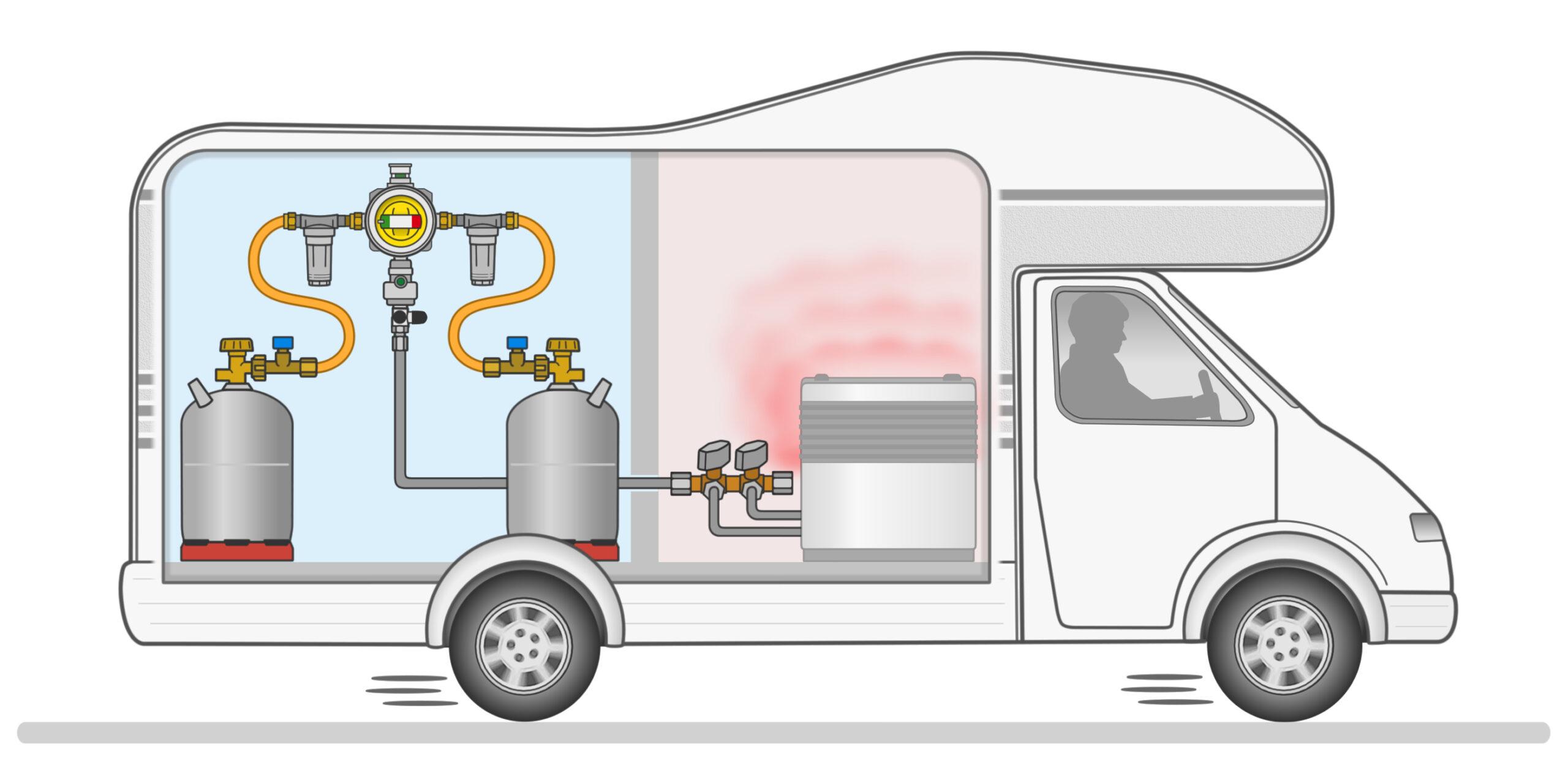 GOK Protection contre la rupture d'un tuyau
