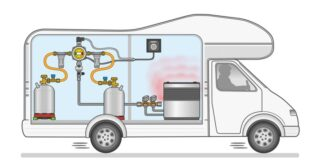 Régulateur de pression pour montage mural dans la boîte à gaz